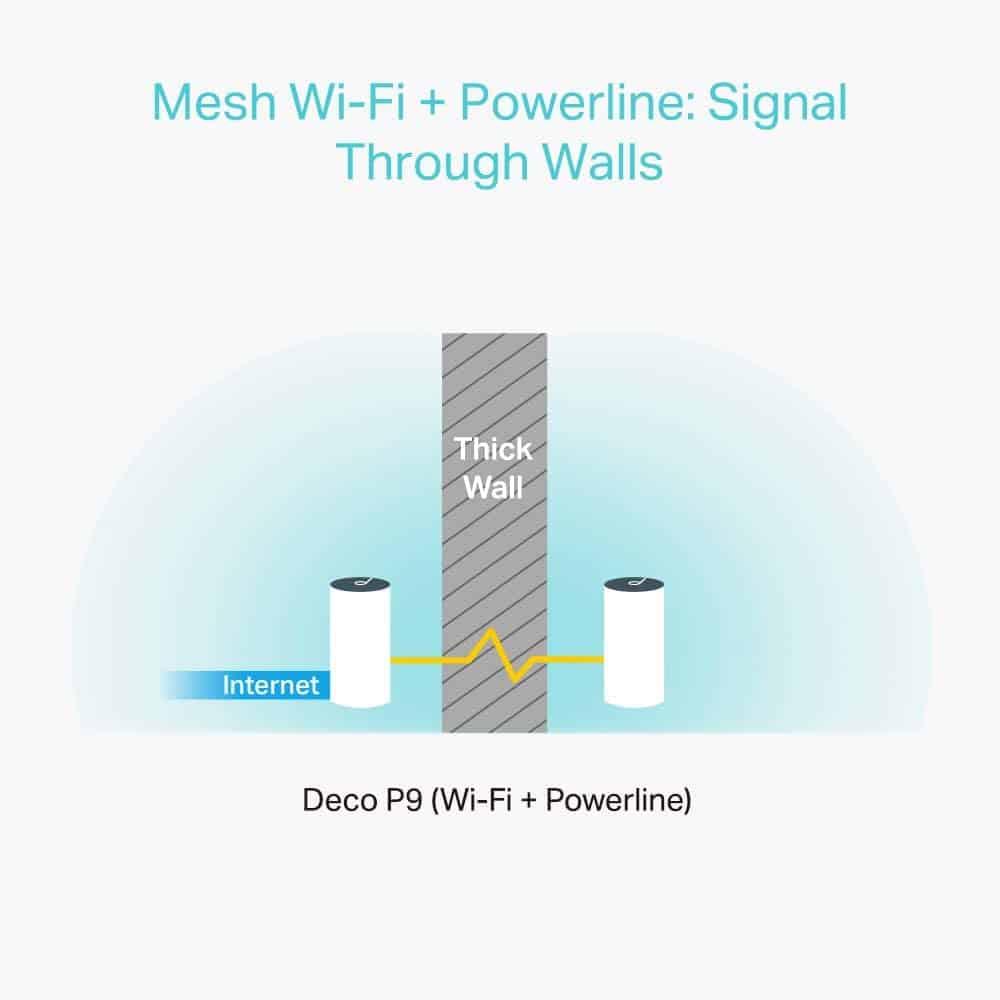 Powerline en Mesh in een tegen dikke betonnen muren